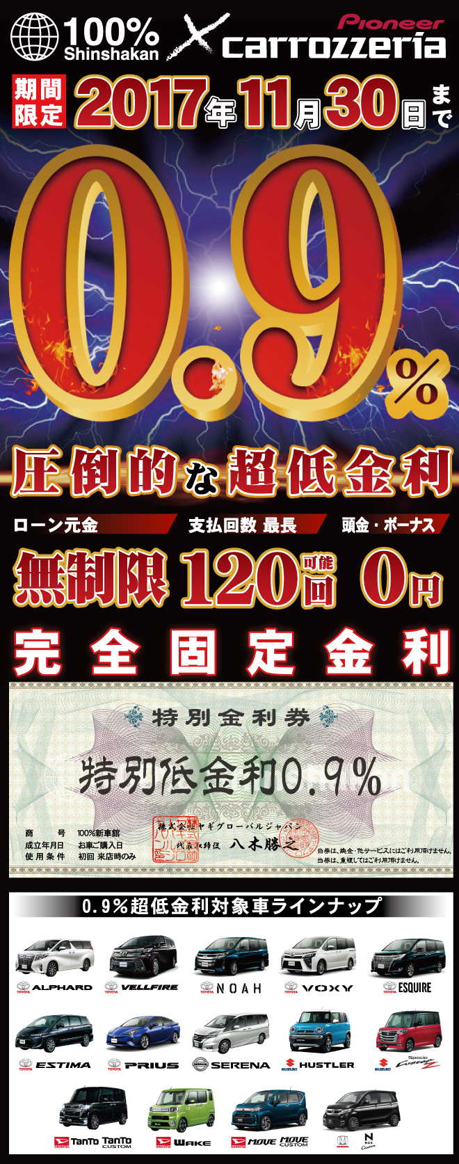 特別低金利0.9%権利券